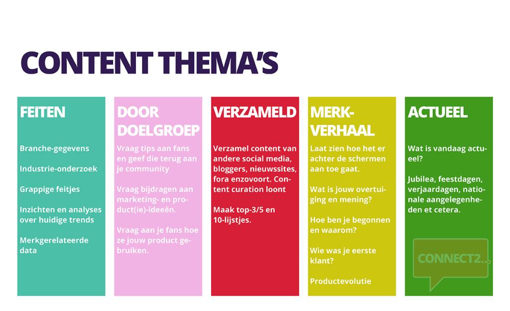 Content themas 72